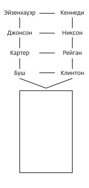 60db155101e Случайный пакет